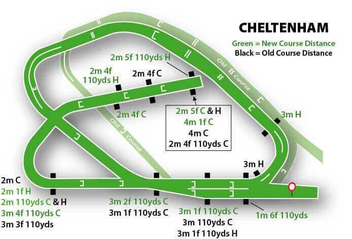 Cheltenham Betting Tips 2021
